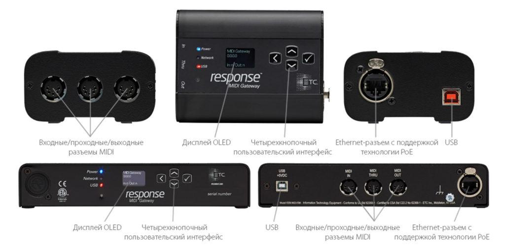 ETC Response Show Control Gateways