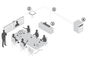 Цифрова безпровідна конференц-система Shure Microflex Wireless