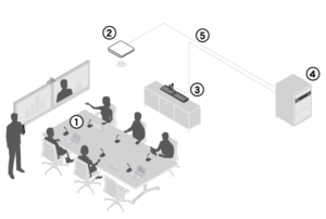 Цифровая беспроводная конференц-система Shure Microflex Wireless