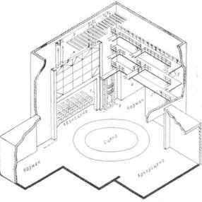 Проектирование систем верхней и нижней механики сцен