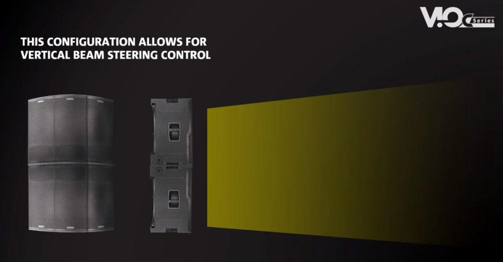 VIO-C управление покрытием